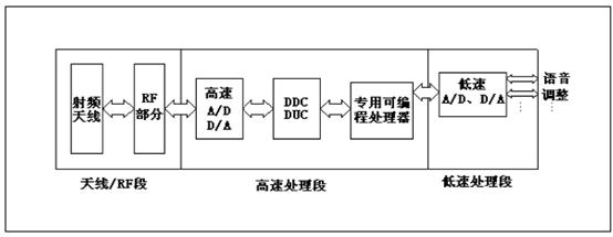 电路 电路图 电子 设计 素材 原理图 554_215